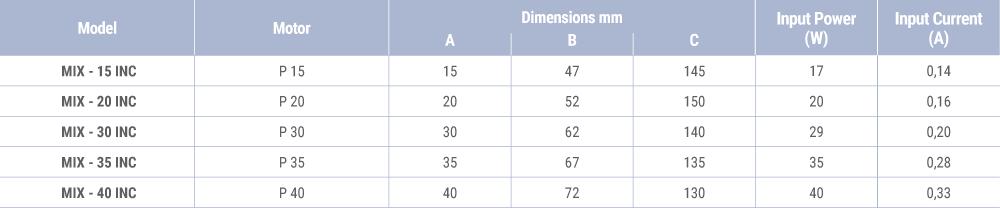 MIX dimensions